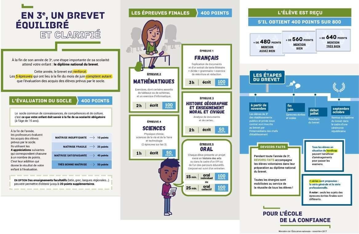 Infographie DNB.jpg